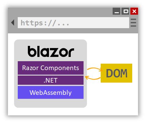 blazor-webassembly